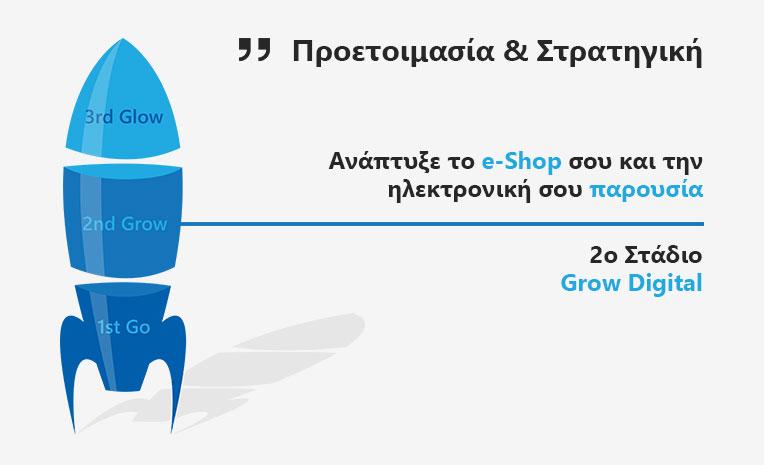 Ανάπτυξε το e-Shop σου και την ηλεκτρονική σου παρουσία - Grow Digital